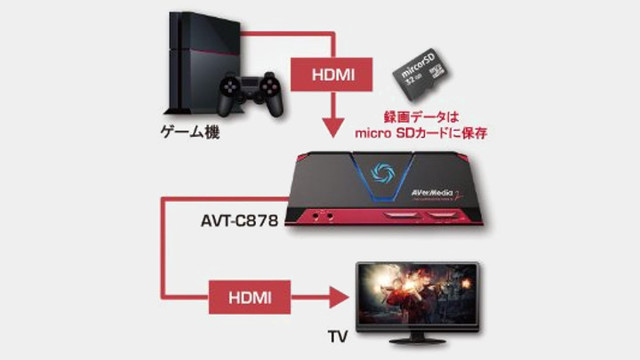 Avermedia 単体モード.jpg